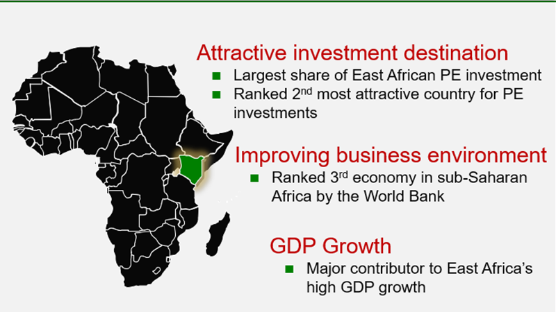 invest in kenya,best investment opportunities in kenya,short term investment in kenya,land prices in kenya,foreign investors in kenya,cheapest land in kenya,buying an apartment in kenya,buy property in nairobi,land to buy in kenya,investors in kenya,diaspora investing in kenya,kenya diaspora investing,buy properties in kenya,companies to invest in kenya,high return investments in kenya,good investment in kenya,property buyers in kenya,investing in kenya 2019,investing in kenya 2020
